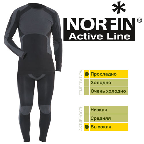 Термобелье Norfin Active Line B XL