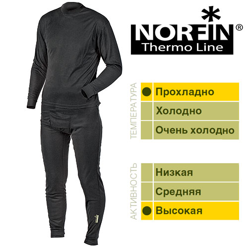Термобелье Norfin Thermo Line L